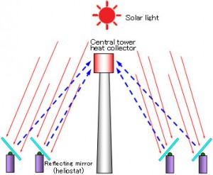 NTN solar tracking 2